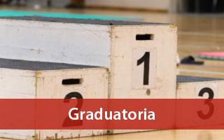 graduatoria mutui ex INPDAP